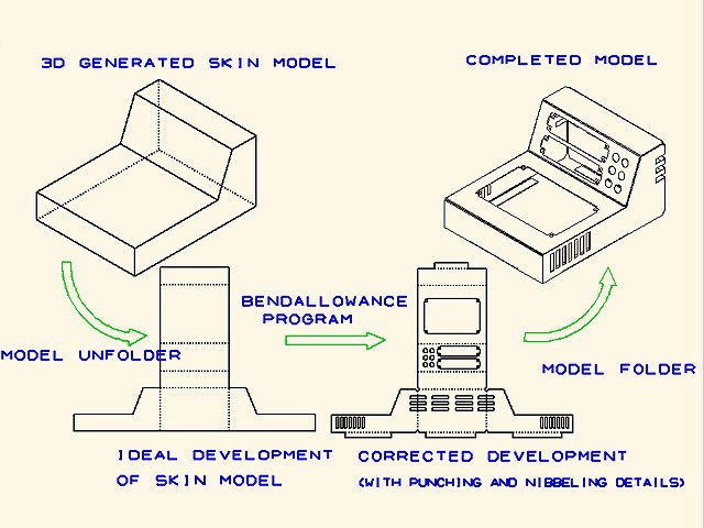 SMD is a module for 2D/3D sheet-metal construction.