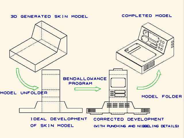 MEDUSA4 SMD is a module for 2D/3D sheet-metal construction.